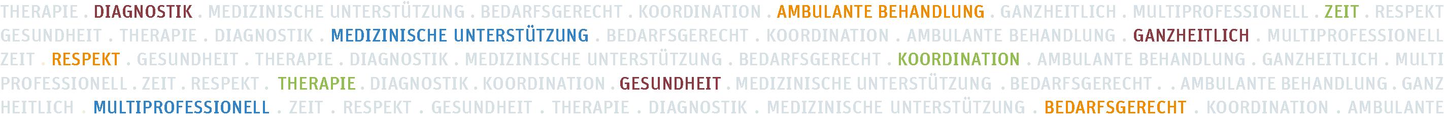 Banner des MZEB mit verschiedenen medizinischen und sozialen Begriffen
